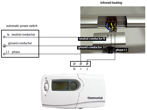 pion thermoglass instalation with a thermostat
